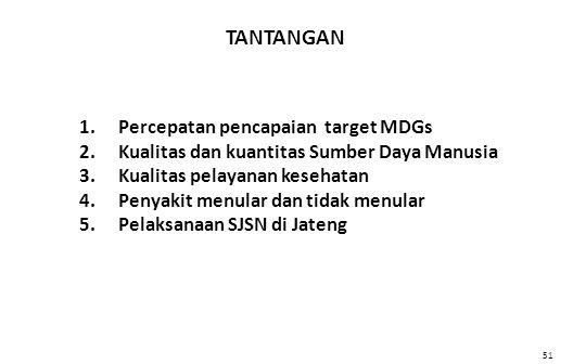 1.Percepatan pencapaian target MDGs 2.Kualitas dan kuantitas Sumber Daya Manusia 3.Kualitas pelayanan kesehatan 4.Penyakit menular dan tidak menular 5.Pelaksanaan SJSN di Jateng 51 TANTANGAN
