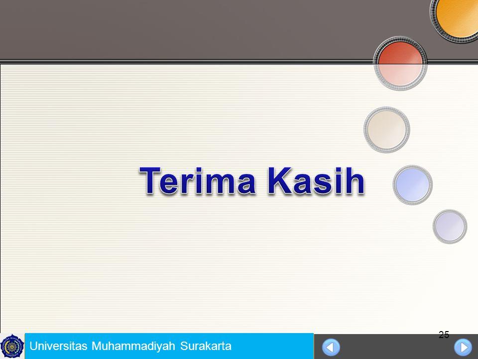 Universitas Negeri Jakarta TEKNIK VALIDASI DATA 3.