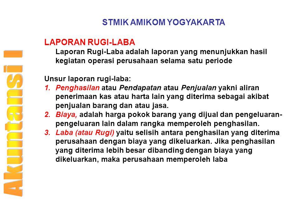 STMIK AMIKOM YOGYAKARTA LAPORAN RUGI-LABA Laporan Rugi-Laba adalah laporan yang menunjukkan hasil kegiatan operasi perusahaan selama satu periode Unsu
