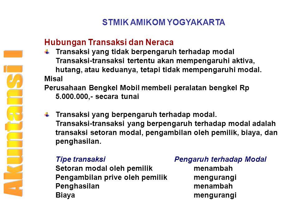 STMIK AMIKOM YOGYAKARTA Hubungan Transaksi dan Neraca Transaksi yang tidak berpengaruh terhadap modal Transaksi-transaksi tertentu akan mempengaruhi a
