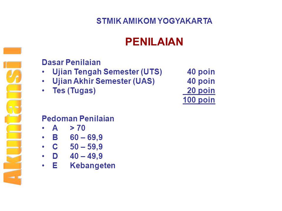 STMIK AMIKOM YOGYAKARTA PENILAIAN Dasar Penilaian Ujian Tengah Semester (UTS) 40 poin Ujian Akhir Semester (UAS) 40 poin Tes (Tugas) 20 poin 100 poin