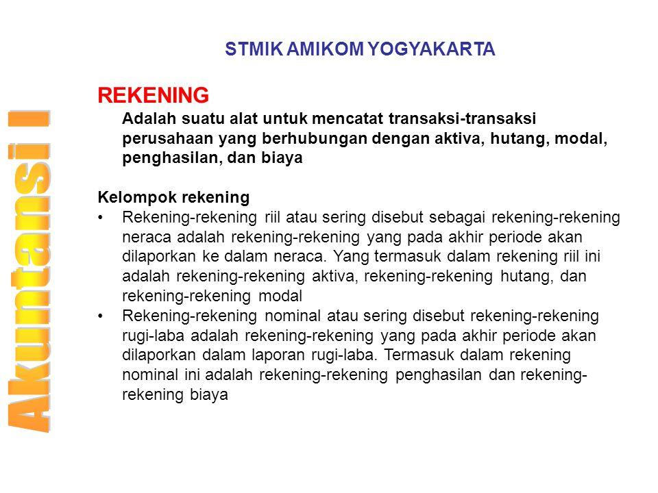 STMIK AMIKOM YOGYAKARTA REKENING Adalah suatu alat untuk mencatat transaksi-transaksi perusahaan yang berhubungan dengan aktiva, hutang, modal, pengha