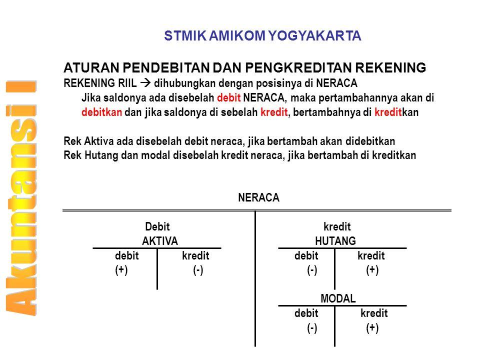 STMIK AMIKOM YOGYAKARTA ATURAN PENDEBITAN DAN PENGKREDITAN REKENING REKENING RIIL  dihubungkan dengan posisinya di NERACA Jika saldonya ada disebelah