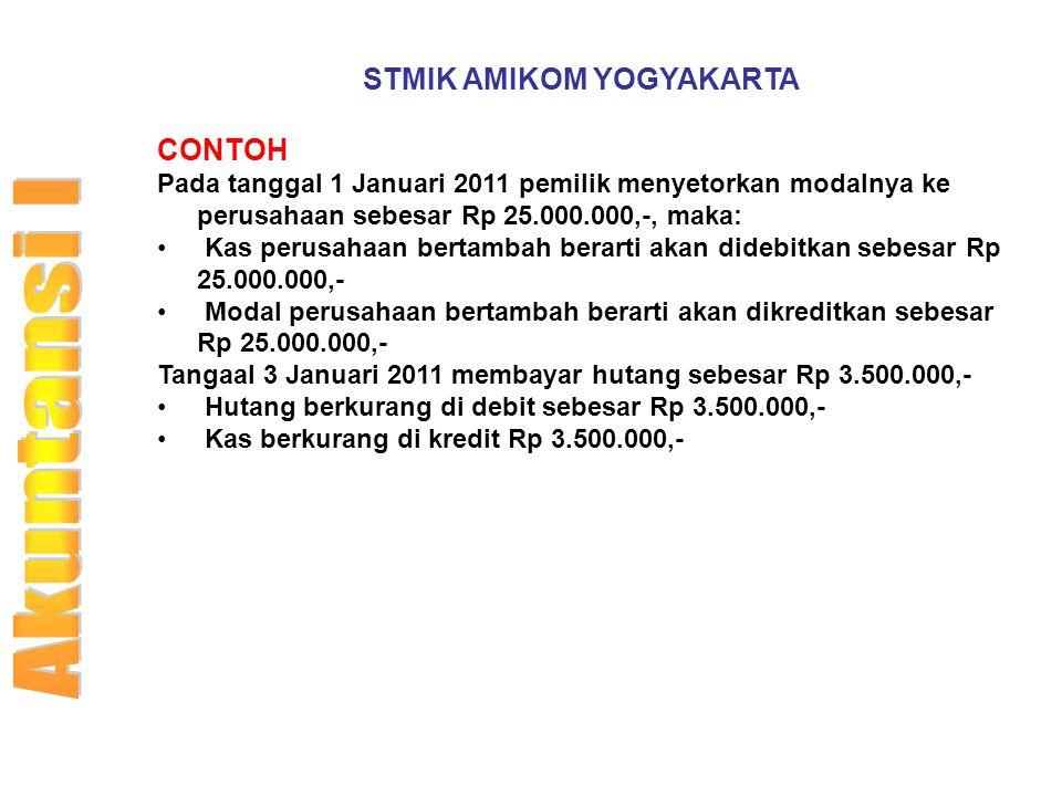 STMIK AMIKOM YOGYAKARTA CONTOH Pada tanggal 1 Januari 2011 pemilik menyetorkan modalnya ke perusahaan sebesar Rp 25.000.000,-, maka: Kas perusahaan be