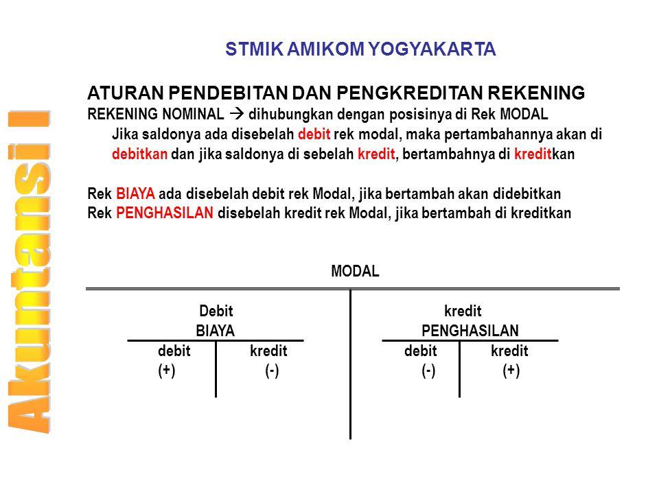 STMIK AMIKOM YOGYAKARTA ATURAN PENDEBITAN DAN PENGKREDITAN REKENING REKENING NOMINAL  dihubungkan dengan posisinya di Rek MODAL Jika saldonya ada dis