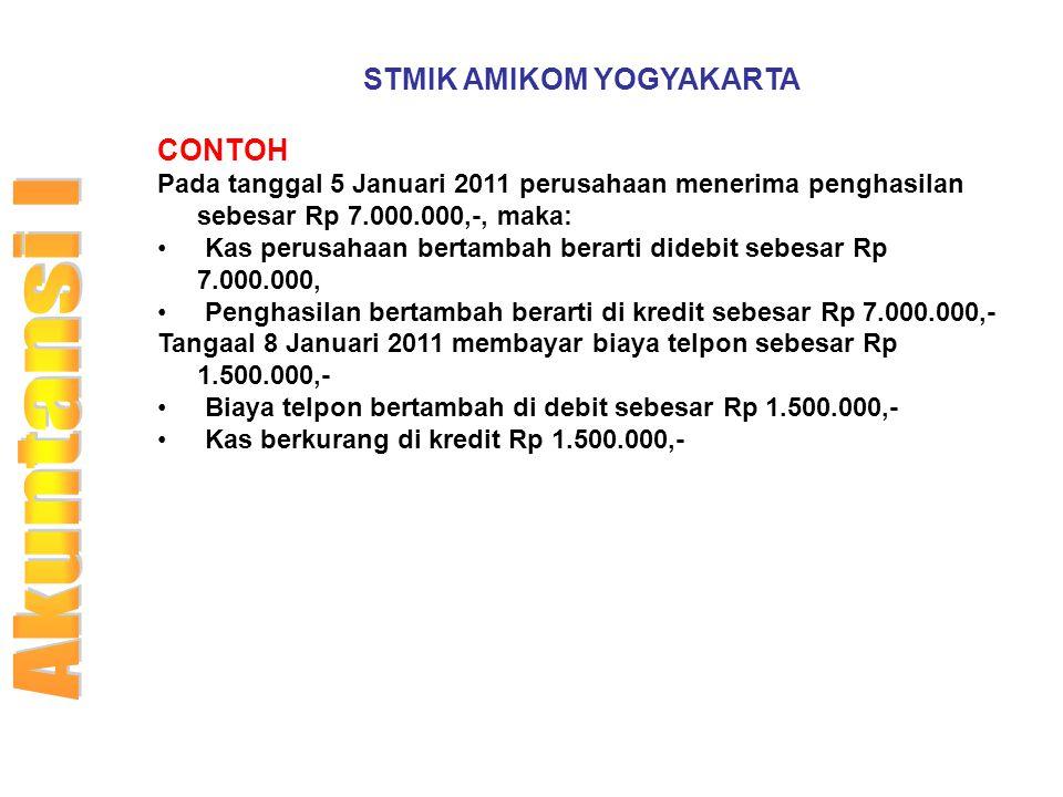 STMIK AMIKOM YOGYAKARTA CONTOH Pada tanggal 5 Januari 2011 perusahaan menerima penghasilan sebesar Rp 7.000.000,-, maka: Kas perusahaan bertambah bera
