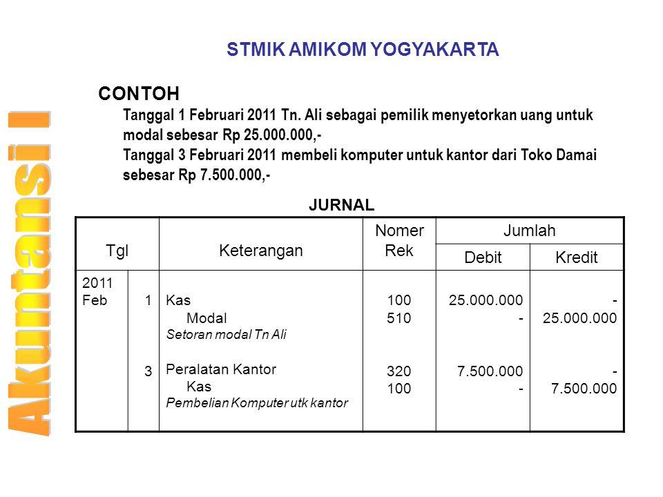 STMIK AMIKOM YOGYAKARTA CONTOH Tanggal 1 Februari 2011 Tn. Ali sebagai pemilik menyetorkan uang untuk modal sebesar Rp 25.000.000,- Tanggal 3 Februari