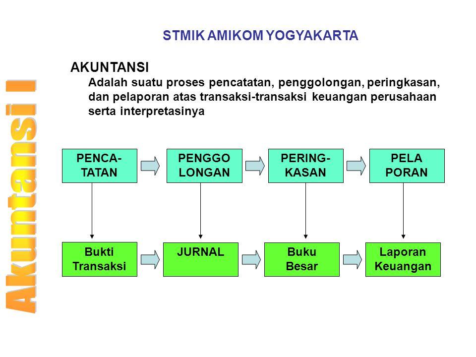 STMIK AMIKOM YOGYAKARTA AKUNTANSI Adalah suatu proses pencatatan, penggolongan, peringkasan, dan pelaporan atas transaksi-transaksi keuangan perusahaa