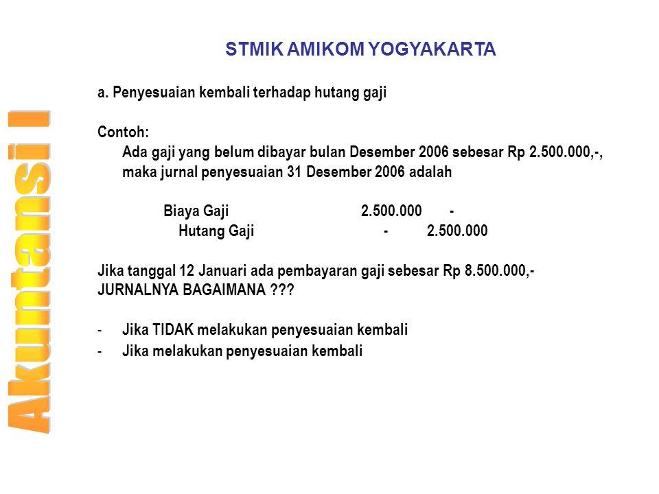 STMIK AMIKOM YOGYAKARTA a. Penyesuaian kembali terhadap hutang gaji Contoh: Ada gaji yang belum dibayar bulan Desember 2006 sebesar Rp 2.500.000,-, ma