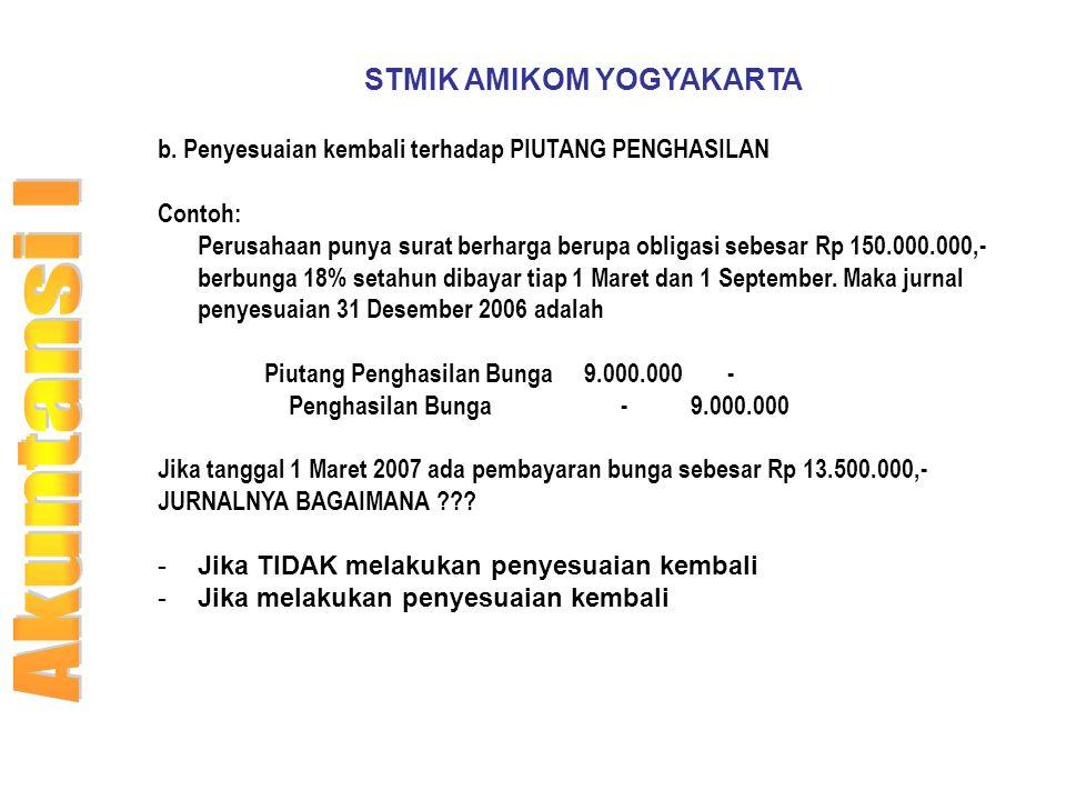 STMIK AMIKOM YOGYAKARTA b. Penyesuaian kembali terhadap PIUTANG PENGHASILAN Contoh: Perusahaan punya surat berharga berupa obligasi sebesar Rp 150.000