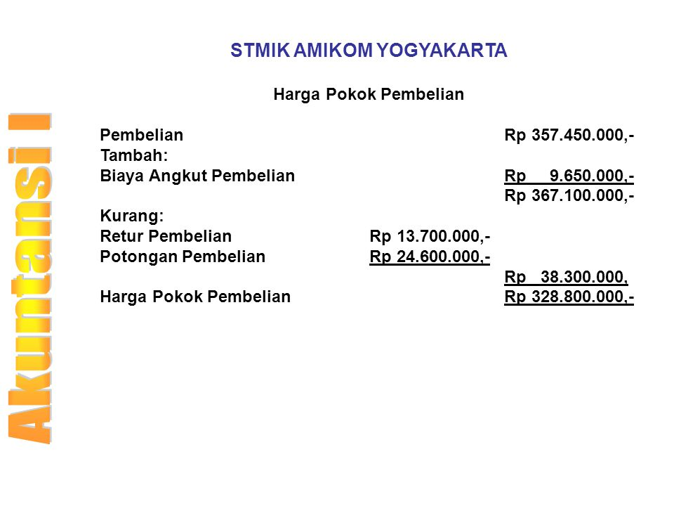 STMIK AMIKOM YOGYAKARTA Harga Pokok Pembelian PembelianRp 357.450.000,- Tambah: Biaya Angkut PembelianRp 9.650.000,- Rp 367.100.000,- Kurang: Retur Pe