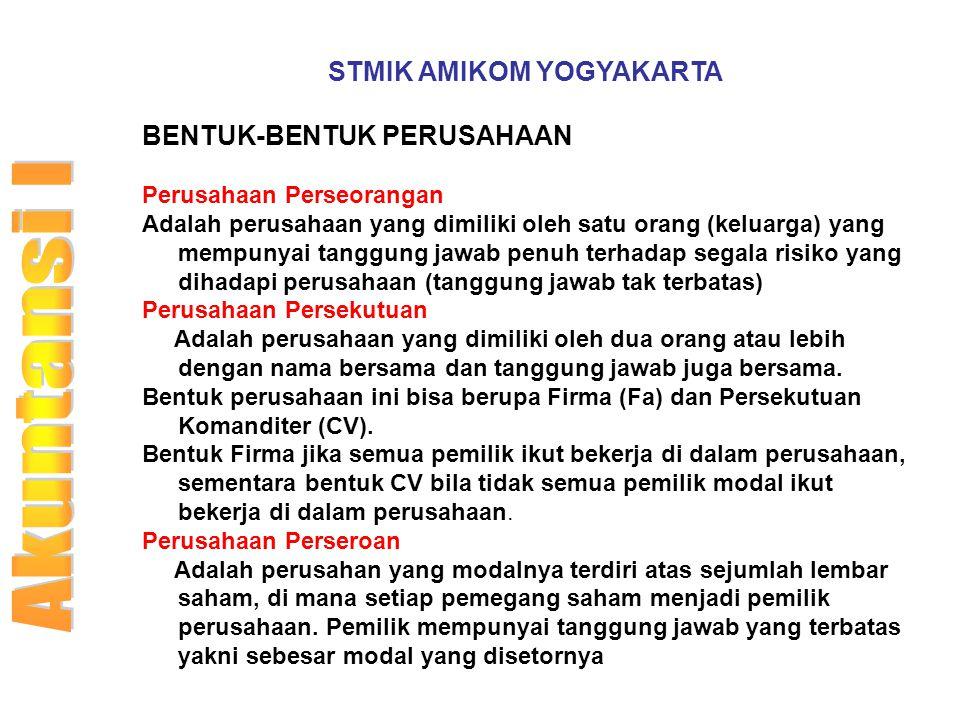STMIK AMIKOM YOGYAKARTA BENTUK-BENTUK PERUSAHAAN Perusahaan Perseorangan Adalah perusahaan yang dimiliki oleh satu orang (keluarga) yang mempunyai tan