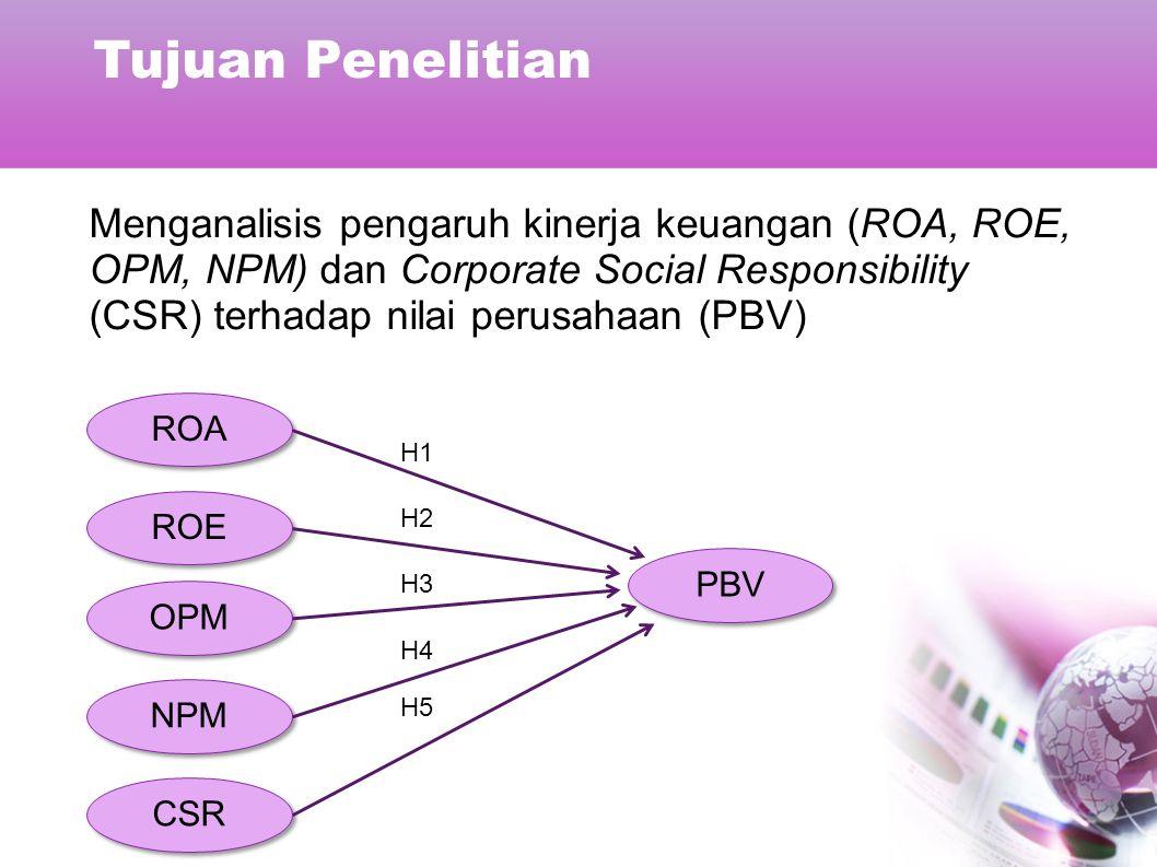 Tujuan Penelitian Menganalisis pengaruh kinerja keuangan (ROA, ROE, OPM, NPM) dan Corporate Social Responsibility (CSR) terhadap nilai perusahaan (PBV
