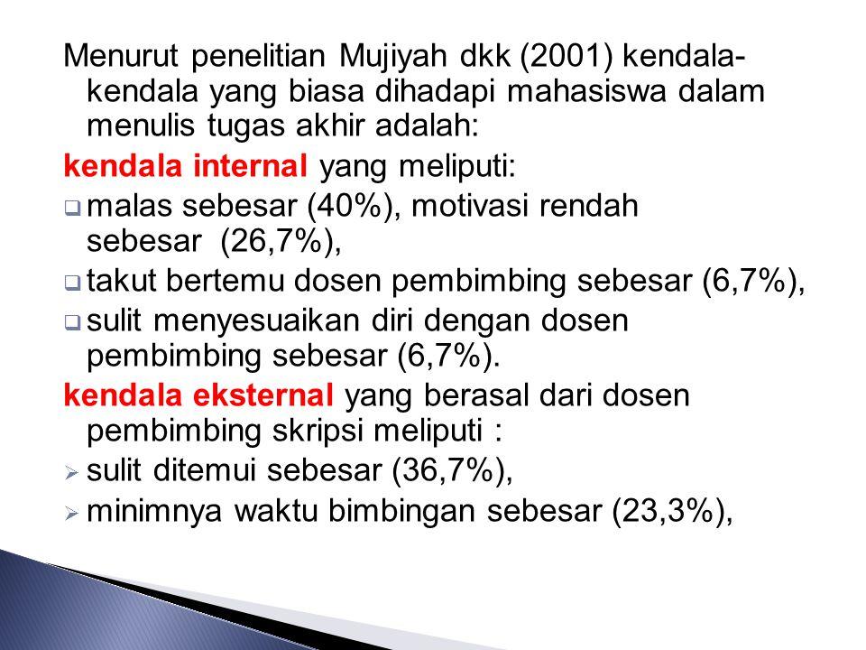 Menurut penelitian Mujiyah dkk (2001) kendala- kendala yang biasa dihadapi mahasiswa dalam menulis tugas akhir adalah: kendala internal yang meliputi:
