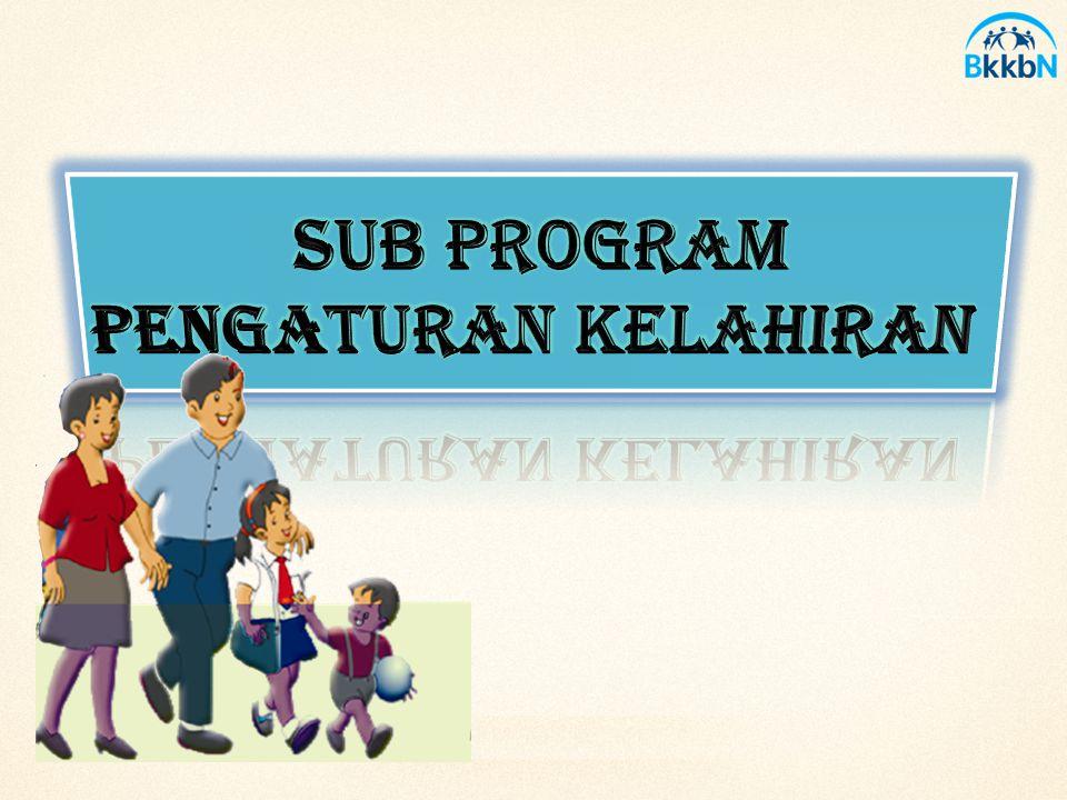 Sumber : F/II/KB, Data Informasi 6 PENCAPAIAN PESERTA KB BARU S/D DESEMBER 2012