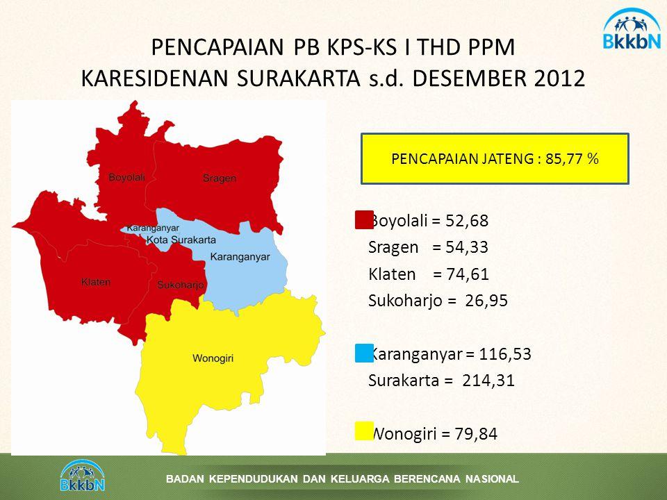 49 Sumber : Sie PEK, 2012 % PUS KPS/KS I ANGGOTA UPPKS BER-KB THD PPM BULAN DESEMBER 2012