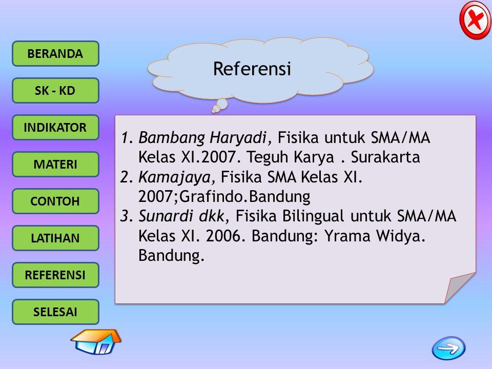 BERANDA SK - KD INDIKATOR MATERI CONTOH LATIHAN REFERENSI SELESAI Referensi 1.Bambang Haryadi, Fisika untuk SMA/MA Kelas XI.2007.