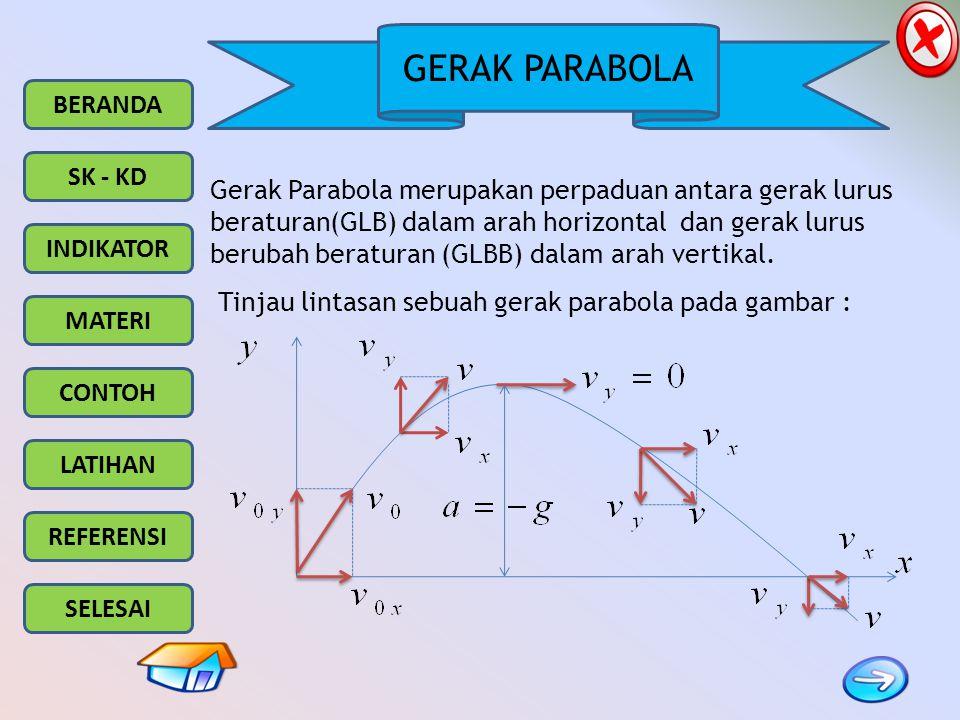 BERANDA SK - KD INDIKATOR MATERI CONTOH LATIHAN REFERENSI SELESAI GERAK PARABOLA Gerak Parabola merupakan perpaduan antara gerak lurus beraturan(GLB) dalam arah horizontal dan gerak lurus berubah beraturan (GLBB) dalam arah vertikal.