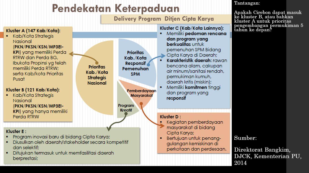 Sumber: Direktorat Bangkim, DJCK, Kementerian PU, 2014 Tantangan: Apakah Cirebon dapat masuk ke kluster B, atau bahkan kluster A untuk prioritas penge