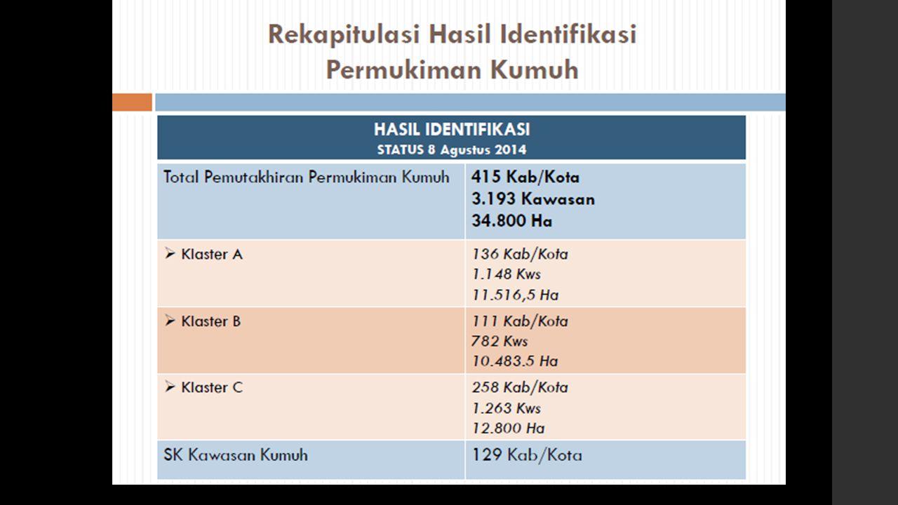 Simulasi GCI Cirebon Sumber: http://ridwansutriadi.com/mp3ei/main/simulate/36http://ridwansutriadi.com/mp3ei/main/simulate/36