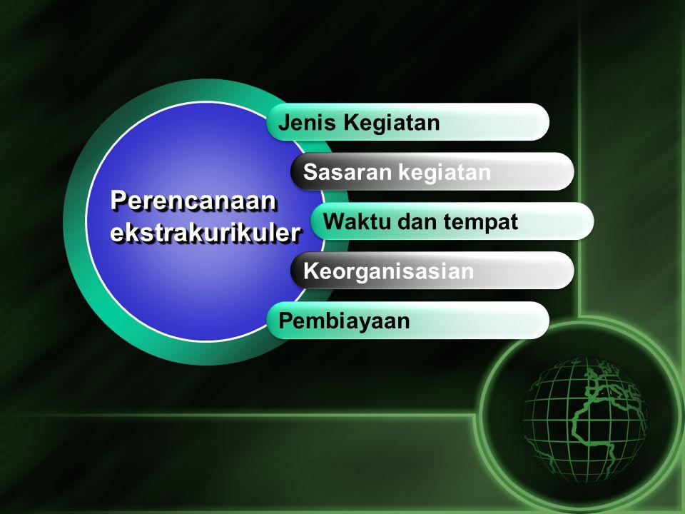 A.Pendahuluan : latar belakang, tujuan, dan jenis kegiatan; B.Setiap jenis kegiatan ekstrakurikuler dijabarkan: 1.Deskripsi program kerja 2.Hasil yang diharapkan 3.Pengorganisasian pelaksanaan program kerja 4.Waktu pelaksanaan program kerja 5.Pembina/pelatih 6.Jumlah anggota 7.Pembiayaan 8.Tempat, sarana dan prasarana 9.Penilaian C.Penutup terdiri atas kesimpulan dan saran Selengkapnya lihat Lamp.5 di Juknis