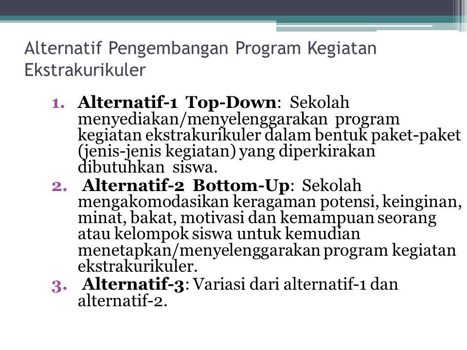 Alternatif Pengembangan Program Kegiatan Ekstrakurikuler 1.Alternatif-1 Top-Down: Sekolah menyediakan/menyelenggarakan program kegiatan ekstrakurikuler dalam bentuk paket-paket (jenis-jenis kegiatan) yang diperkirakan dibutuhkan siswa.