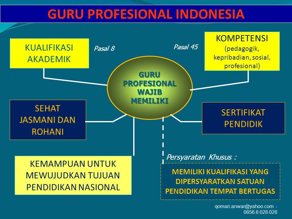 GURU PROFESIONAL INDONESIA GURU PROFESIONAL WAJIB MEMILIKI KUALIFIKASI AKADEMIK KOMPETENSI (pedagogik, kepribadian, sosial, profesional) SERTIFIKAT PENDIDIK SEHAT JASMANI DAN ROHANI KEMAMPUAN UNTUK MEWUJUDKAN TUJUAN PENDIDIKAN NASIONAL Pasal 8 MEMILIKI KUALIFIKASI YANG DIPERSYARATKAN SATUAN PENDIDIKAN TEMPAT BERTUGAS Persyaratan Khusus : Pasal 45 qomari.anwar@yahoo.com - 0856.8.028.028