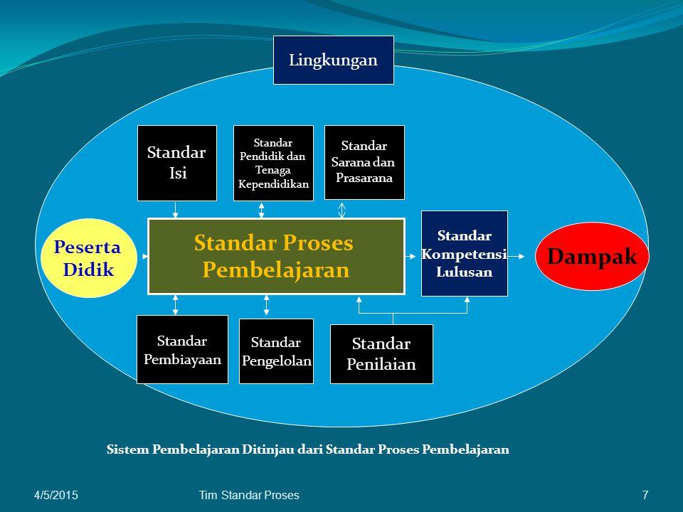 4/5/2015Tim Standar Proses7 Lingkungan Peserta Didik Standar Proses Pembelajaran Standar Kompetensi Lulusan Dampak Standar Isi Standar Pendidik dan Tenaga Kependidikan Standar Sarana dan Prasarana Standar Pembiayaan Standar Pengelolan Standar Penilaian Sistem Pembelajaran Ditinjau dari Standar Proses Pembelajaran