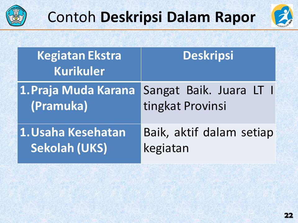 Contoh Deskripsi Dalam Rapor Kegiatan Ekstra Kurikuler Deskripsi 1.Praja Muda Karana (Pramuka) Sangat Baik. Juara LT I tingkat Provinsi 1.Usaha Keseha