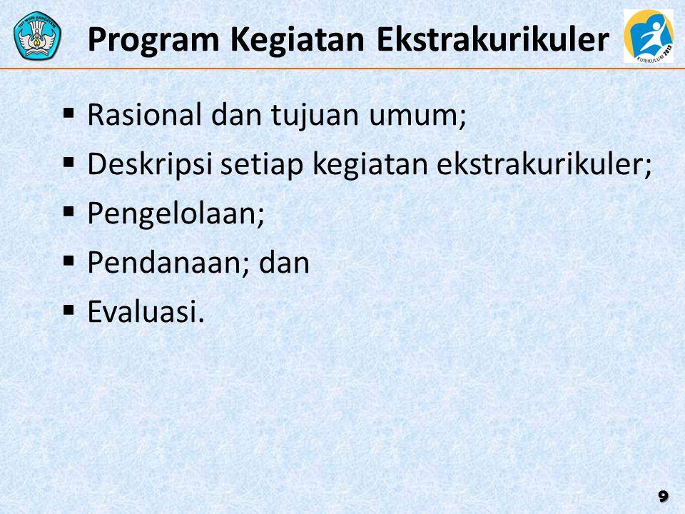 Program Kegiatan Ekstrakurikuler  Rasional dan tujuan umum;  Deskripsi setiap kegiatan ekstrakurikuler;  Pengelolaan;  Pendanaan; dan  Evaluasi.