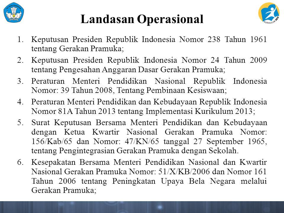 Landasan Operasional 1.Keputusan Presiden Republik Indonesia Nomor 238 Tahun 1961 tentang Gerakan Pramuka; 2.Keputusan Presiden Republik Indonesia Nom