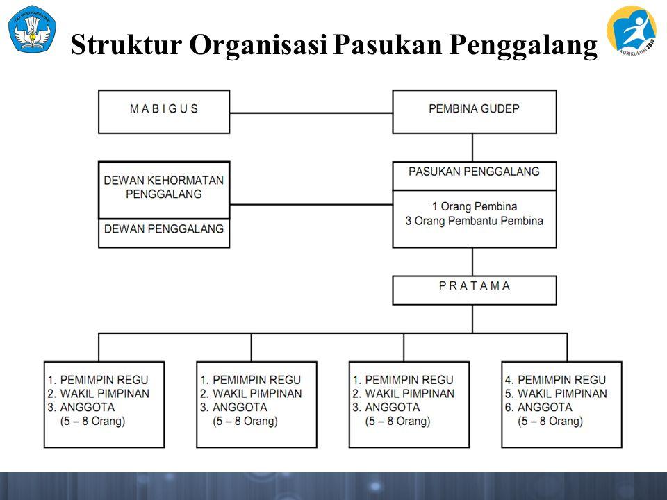 Struktur Organisasi Pasukan Penggalang