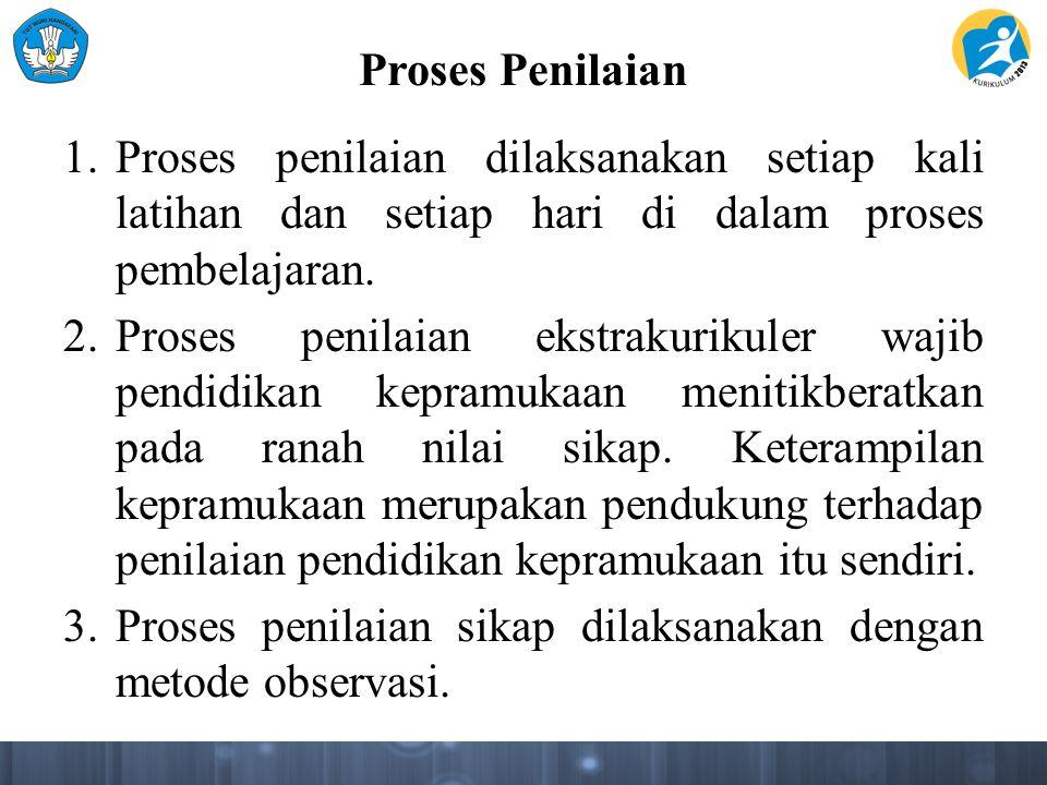 Proses Penilaian 1.Proses penilaian dilaksanakan setiap kali latihan dan setiap hari di dalam proses pembelajaran. 2.Proses penilaian ekstrakurikuler
