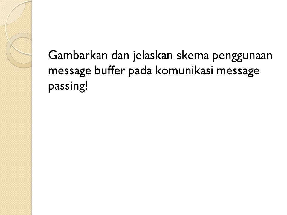 Gambarkan dan jelaskan skema penggunaan message buffer pada komunikasi message passing!