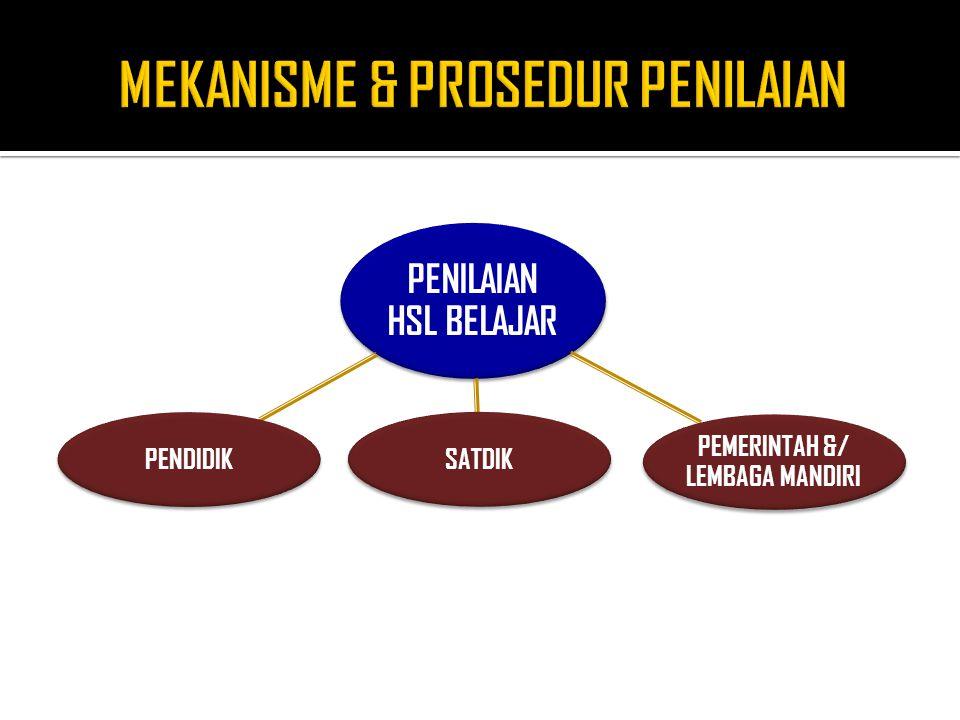 PENILAIAN HSL BELAJAR SATDIK PEMERINTAH &/ LEMBAGA MANDIRI PENDIDIK