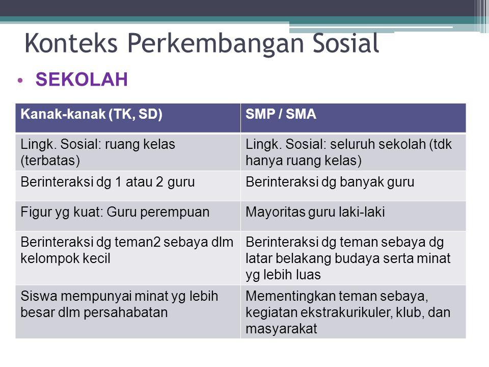Konteks Perkembangan Sosial SEKOLAH Kanak-kanak (TK, SD)SMP / SMA Lingk. Sosial: ruang kelas (terbatas) Lingk. Sosial: seluruh sekolah (tdk hanya ruan