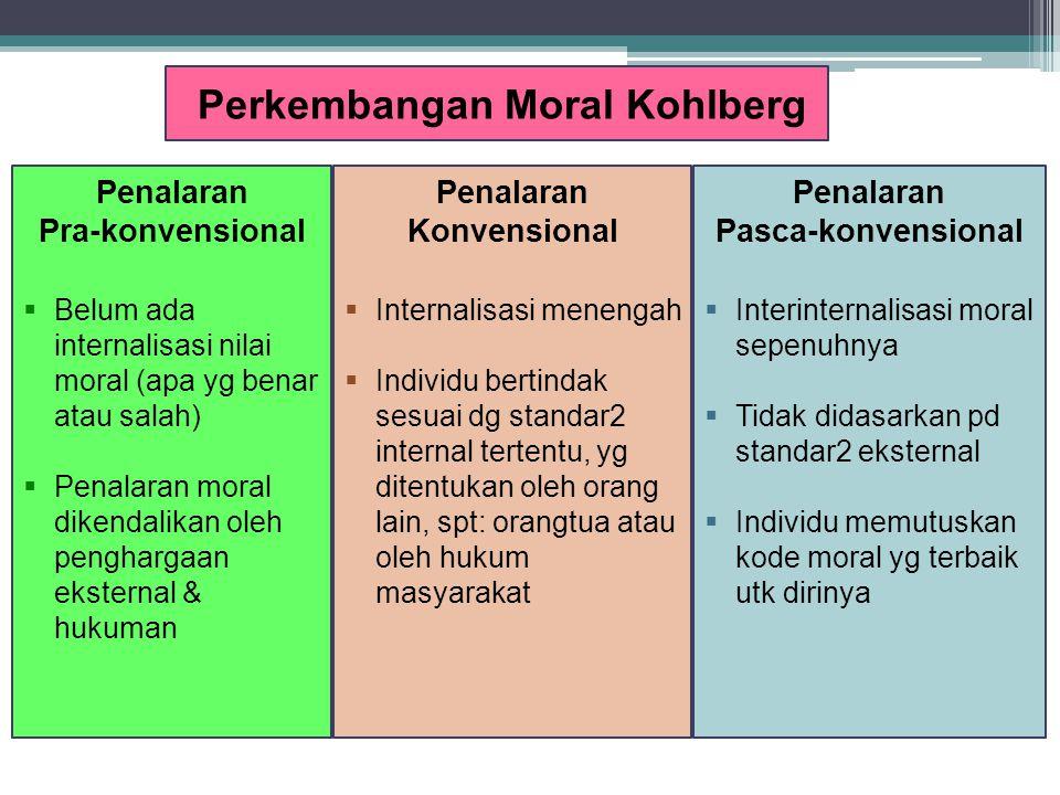 Penalaran Pra-konvensional  Belum ada internalisasi nilai moral (apa yg benar atau salah)  Penalaran moral dikendalikan oleh penghargaan eksternal &