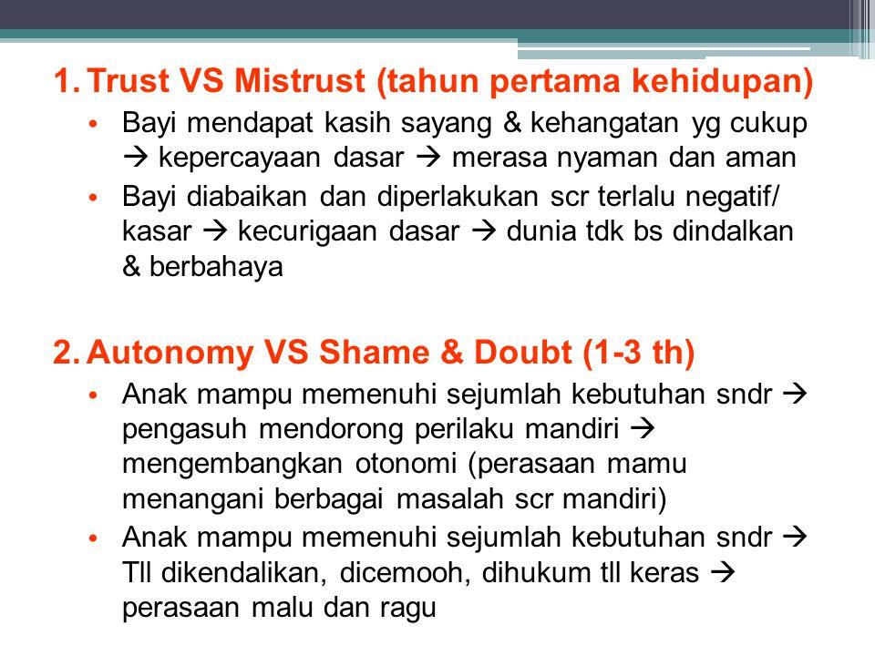 1.Trust VS Mistrust (tahun pertama kehidupan) Bayi mendapat kasih sayang & kehangatan yg cukup  kepercayaan dasar  merasa nyaman dan aman Bayi diabaikan dan diperlakukan scr terlalu negatif/ kasar  kecurigaan dasar  dunia tdk bs dindalkan & berbahaya 2.Autonomy VS Shame & Doubt (1-3 th) Anak mampu memenuhi sejumlah kebutuhan sndr  pengasuh mendorong perilaku mandiri  mengembangkan otonomi (perasaan mamu menangani berbagai masalah scr mandiri) Anak mampu memenuhi sejumlah kebutuhan sndr  Tll dikendalikan, dicemooh, dihukum tll keras  perasaan malu dan ragu