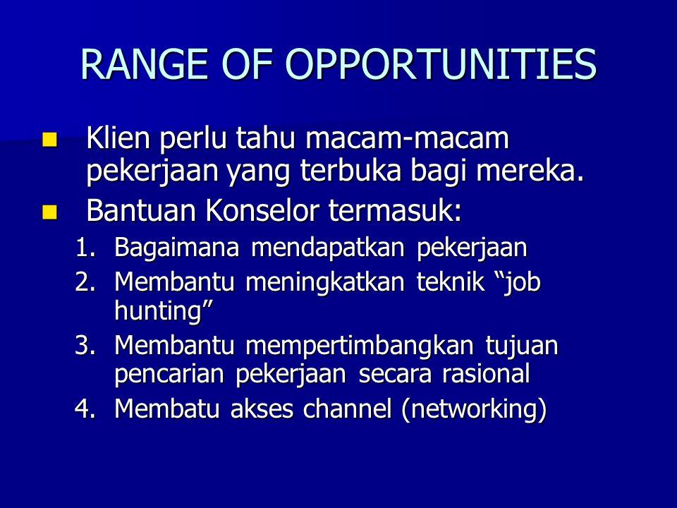 RANGE OF OPPORTUNITIES Klien perlu tahu macam-macam pekerjaan yang terbuka bagi mereka. Klien perlu tahu macam-macam pekerjaan yang terbuka bagi merek