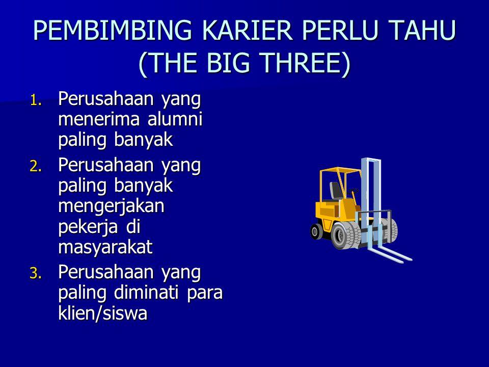 PEMBIMBING KARIER PERLU TAHU (THE BIG THREE) 1. Perusahaan yang menerima alumni paling banyak 2. Perusahaan yang paling banyak mengerjakan pekerja di