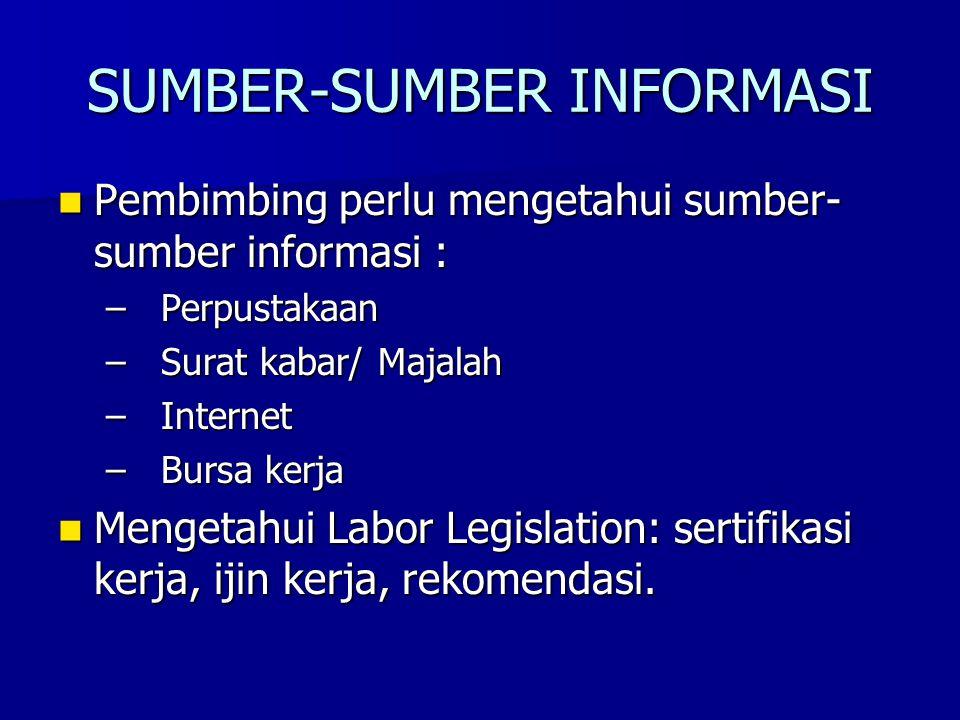 SUMBER-SUMBER INFORMASI Pembimbing perlu mengetahui sumber- sumber informasi : Pembimbing perlu mengetahui sumber- sumber informasi : –Perpustakaan –S