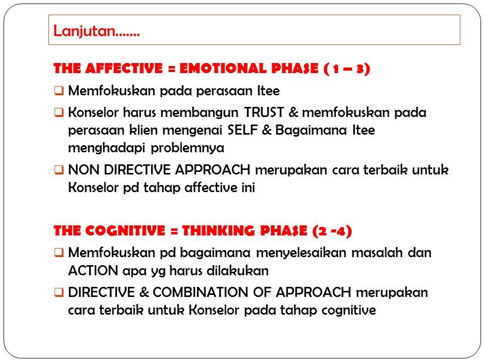Lanjutan……. THE AFFECTIVE = EMOTIONAL PHASE ( 1 – 3)  Memfokuskan pada perasaan Itee  Konselor harus membangun TRUST & memfokuskan pada perasaan kli