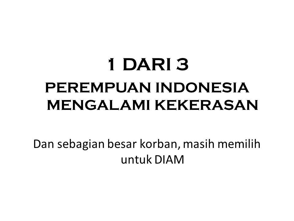 1 DARI 3 PEREMPUAN INDONESIA MENGALAMI KEKERASAN Dan sebagian besar korban, masih memilih untuk DIAM