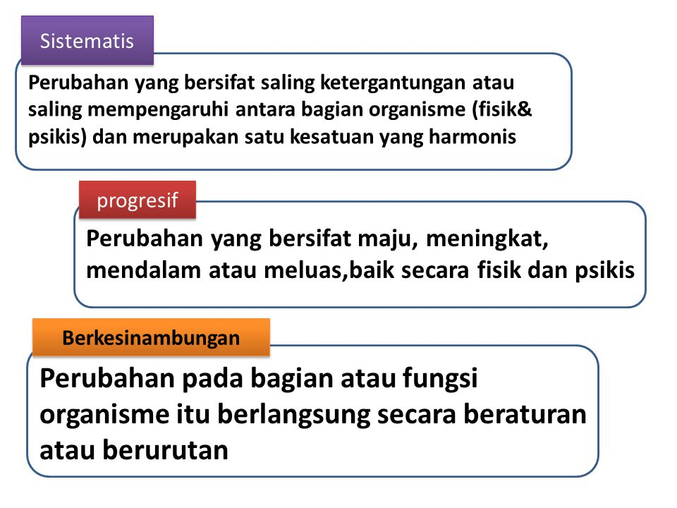 A.Definisi Perkembangan Perkembangan : adalah Suatu proses perubahan dalam diri individu atau organisme, baik fisik (jasmani) maupun psikis(rohaniah)