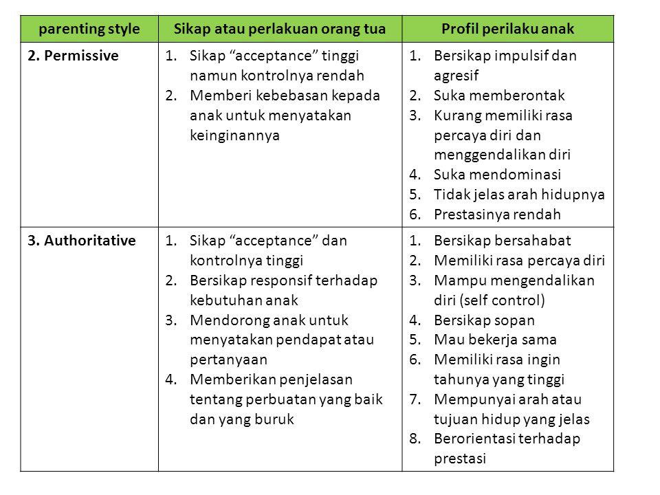 b. Pola hubungan orang tua-anak (anak atau perlakuan orang tua terhadap anak) Tabel. Dampak parenting style(perlakuan orang tua) terhadap perilaku ana