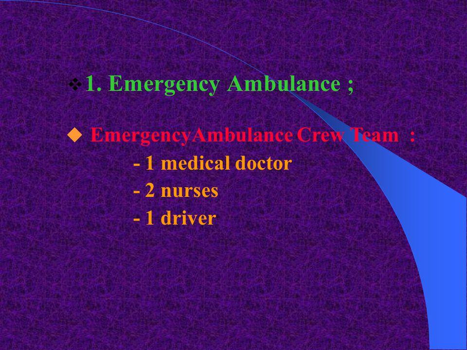  AMBULANCE TYPIES : 1. Emergency Ambulance 2. Transport Ambulance