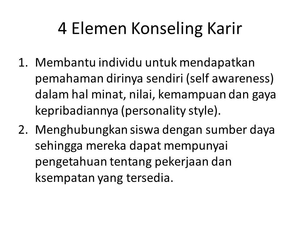 4 Elemen Konseling Karir 1.Membantu individu untuk mendapatkan pemahaman dirinya sendiri (self awareness) dalam hal minat, nilai, kemampuan dan gaya k