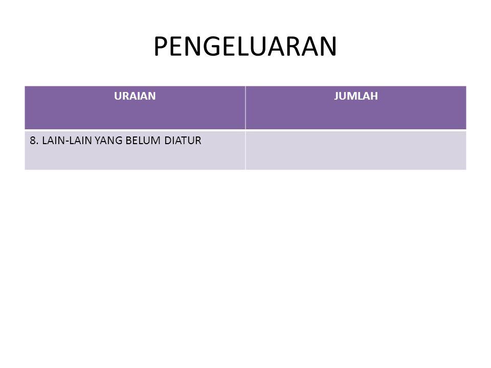 TEMPAT 1.PLANTUNGAN A.LEMBAGA PEMASYARAKATAN (LP) B.