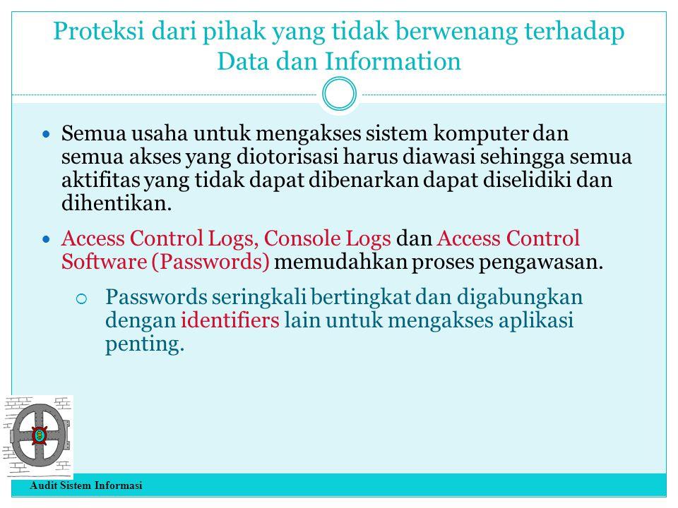 Proteksi dari pihak yang tidak berwenang terhadap Data dan Information Semua usaha untuk mengakses sistem komputer dan semua akses yang diotorisasi ha