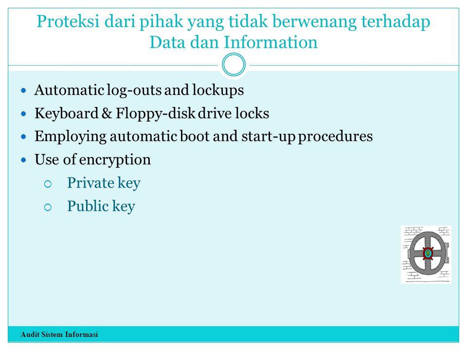 Proteksi dari pihak yang tidak berwenang terhadap Data dan Information Automatic log-outs and lockups Keyboard & Floppy-disk drive locks Employing aut